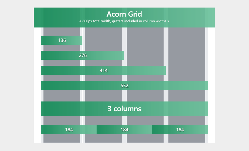 Acorn 4 column email grid with gutters included